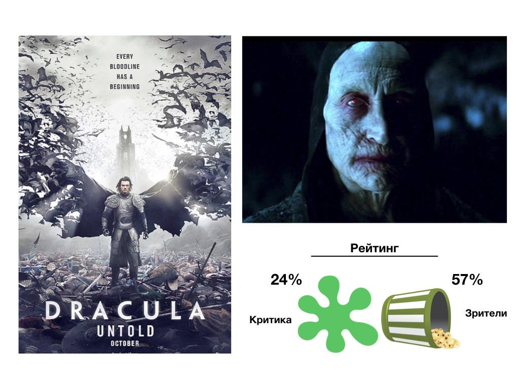 Dracula Untold 2014