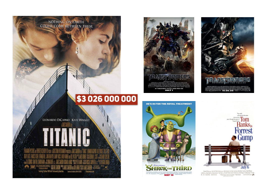 5 от бестселърите в историята на Paramount