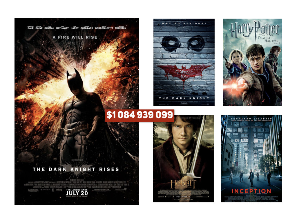 5 от бестселърите в историята на Warner Bros.