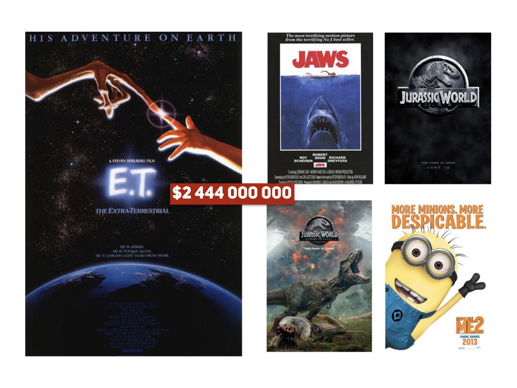 5 от бестселърите в историята на Universal